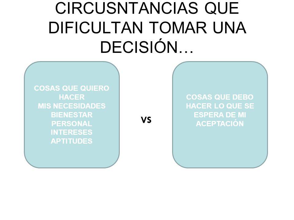 CIRCUSNTANCIAS QUE DIFICULTAN TOMAR UNA DECISIÓN…