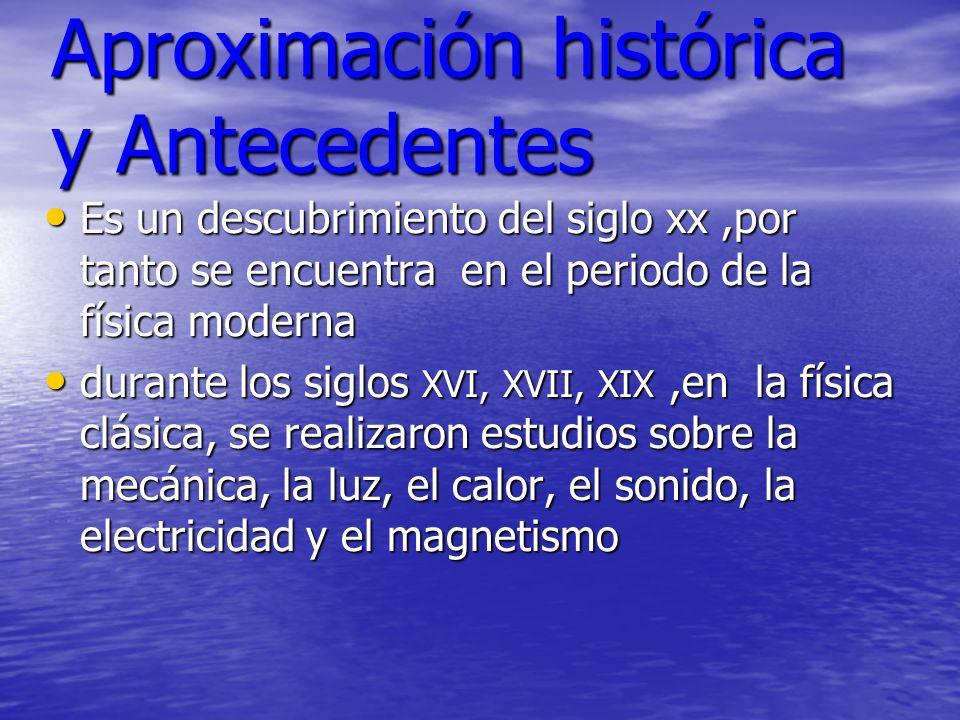 Aproximación histórica y Antecedentes