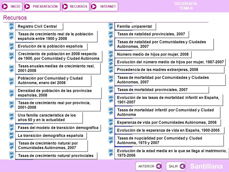Recursos Registro Civil Central Familia uniparental