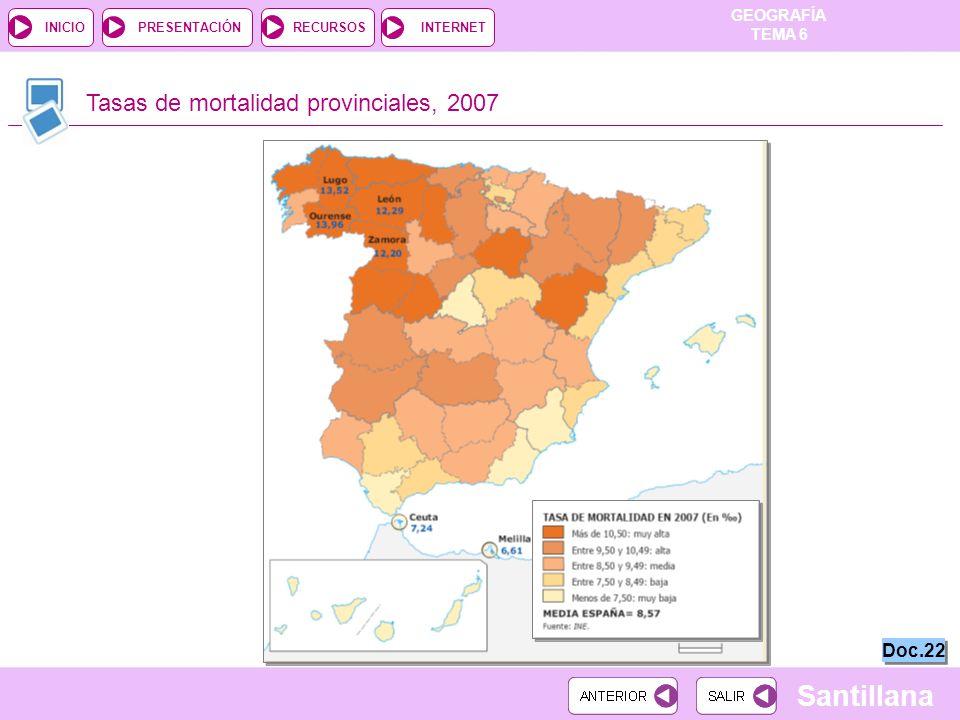 Tasas de mortalidad provinciales, 2007