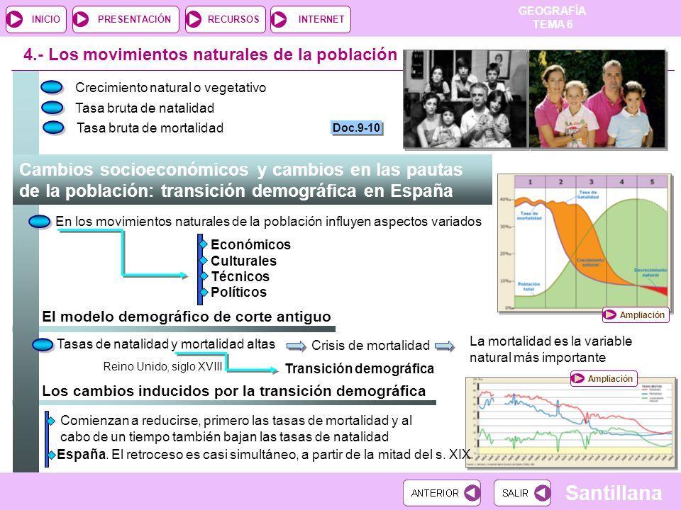 4.- Los movimientos naturales de la población