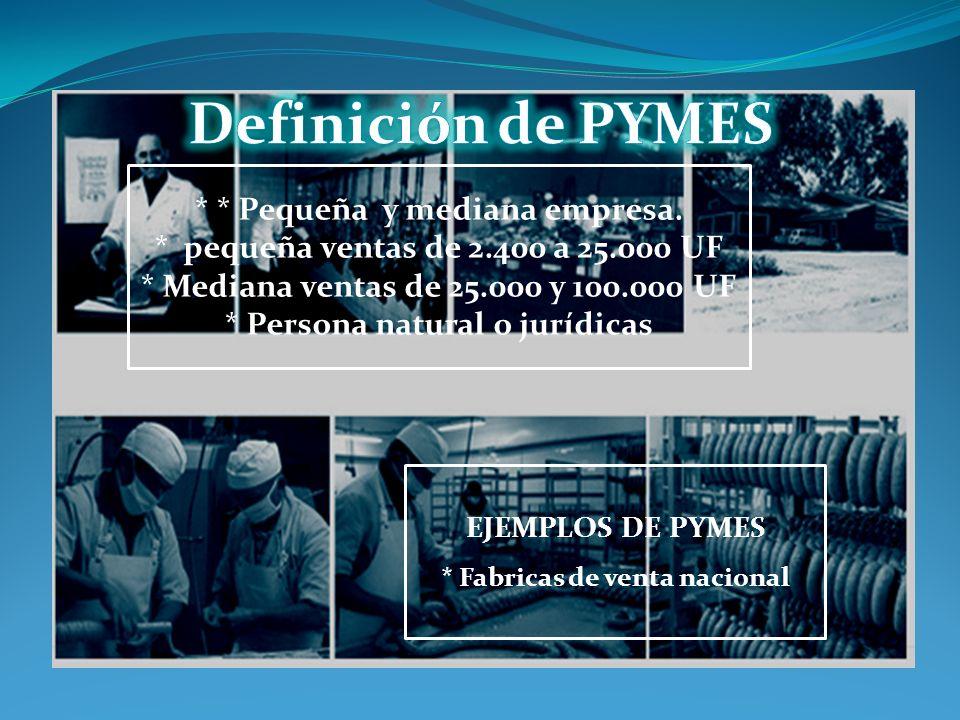 Definición de PYMES * * Pequeña y mediana empresa.