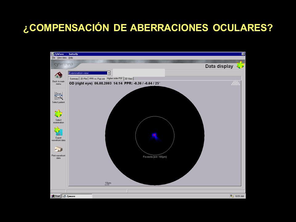 ¿COMPENSACIÓN DE ABERRACIONES OCULARES
