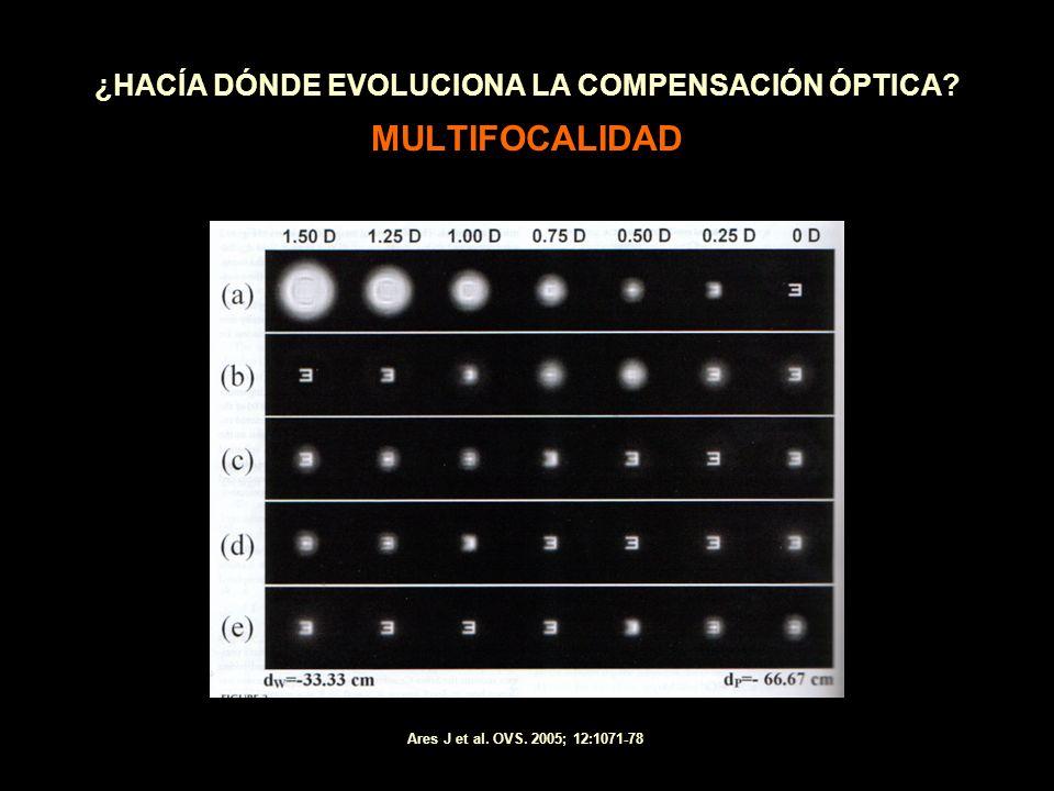 ¿HACÍA DÓNDE EVOLUCIONA LA COMPENSACIÓN ÓPTICA MULTIFOCALIDAD