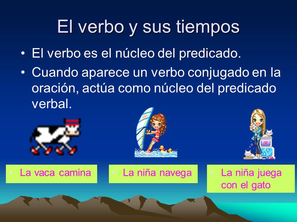 El verbo y sus tiempos El verbo es el núcleo del predicado.