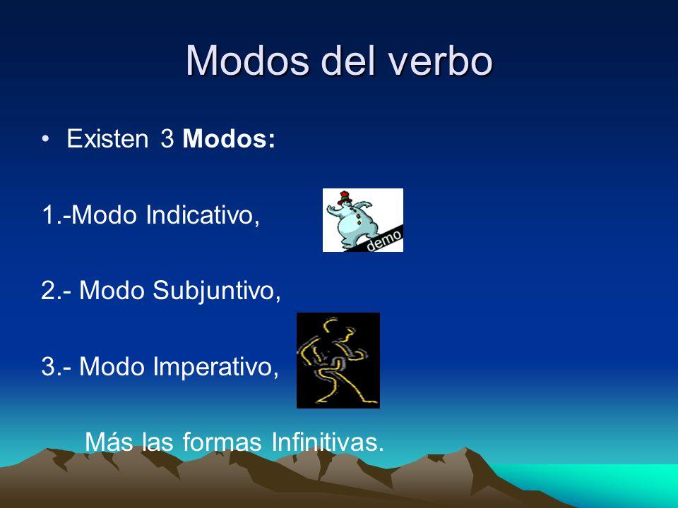 Modos del verbo Existen 3 Modos: 1.-Modo Indicativo,