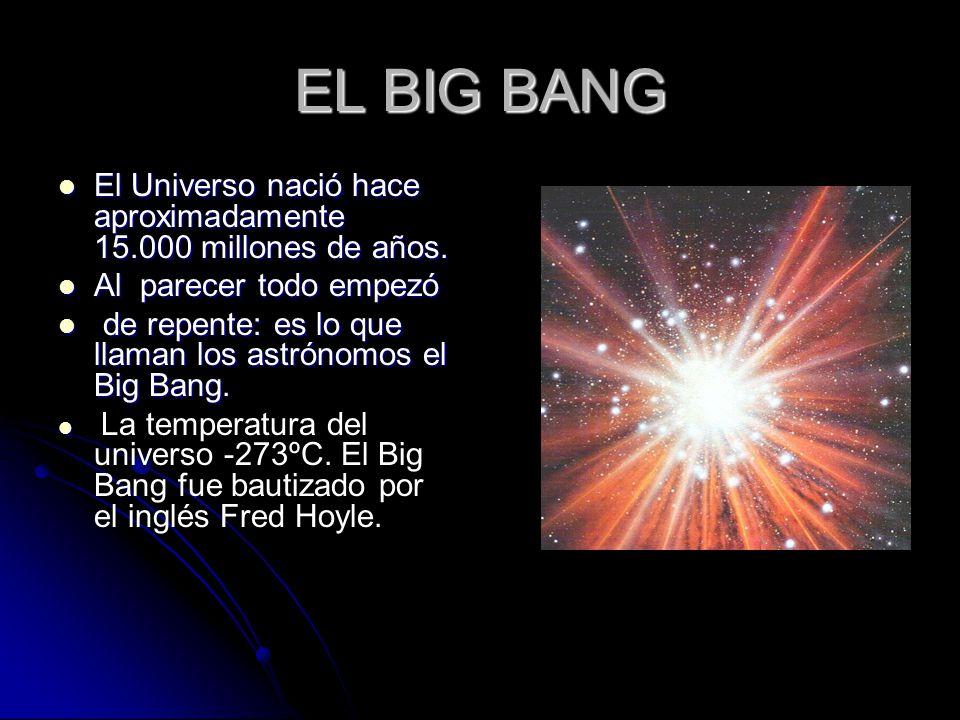 EL BIG BANG El Universo nació hace aproximadamente 15.000 millones de años. Al parecer todo empezó.