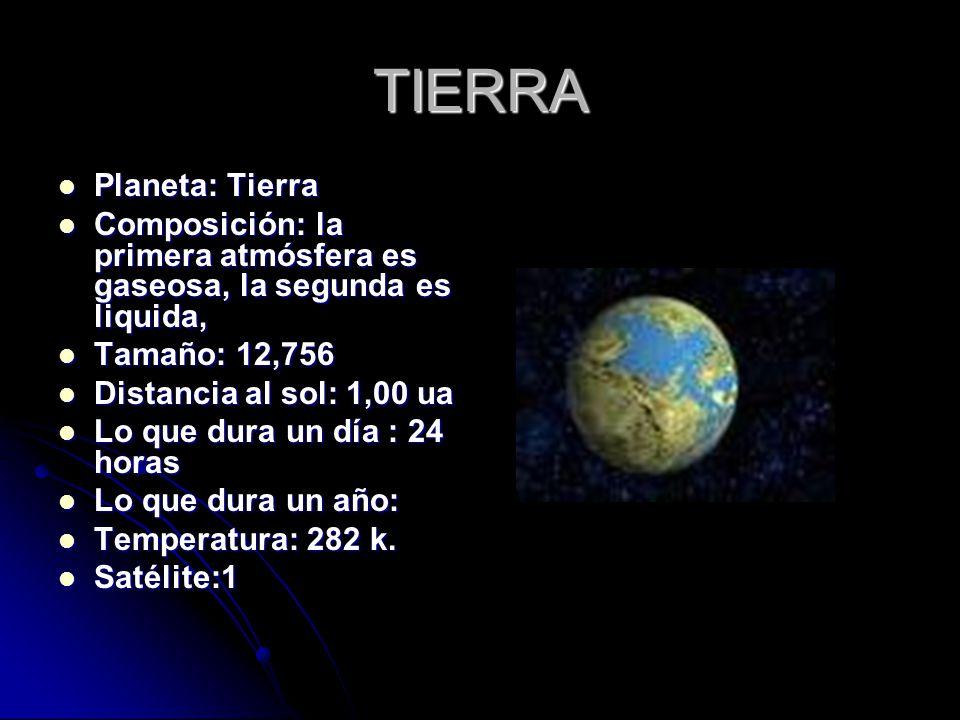 TIERRA Planeta: Tierra