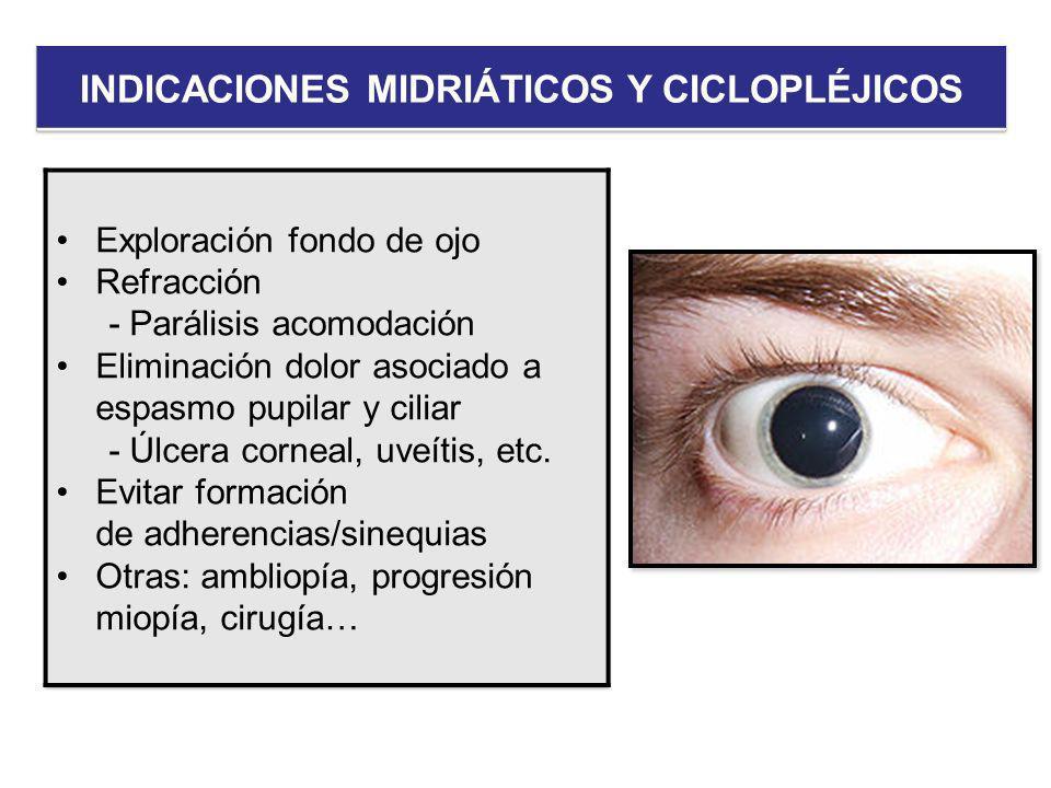 INDICACIONES MIDRIÁTICOS Y CICLOPLÉJICOS