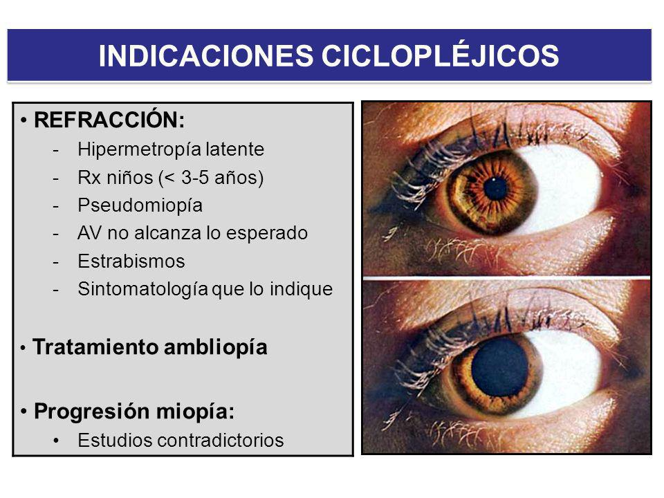 INDICACIONES CICLOPLÉJICOS