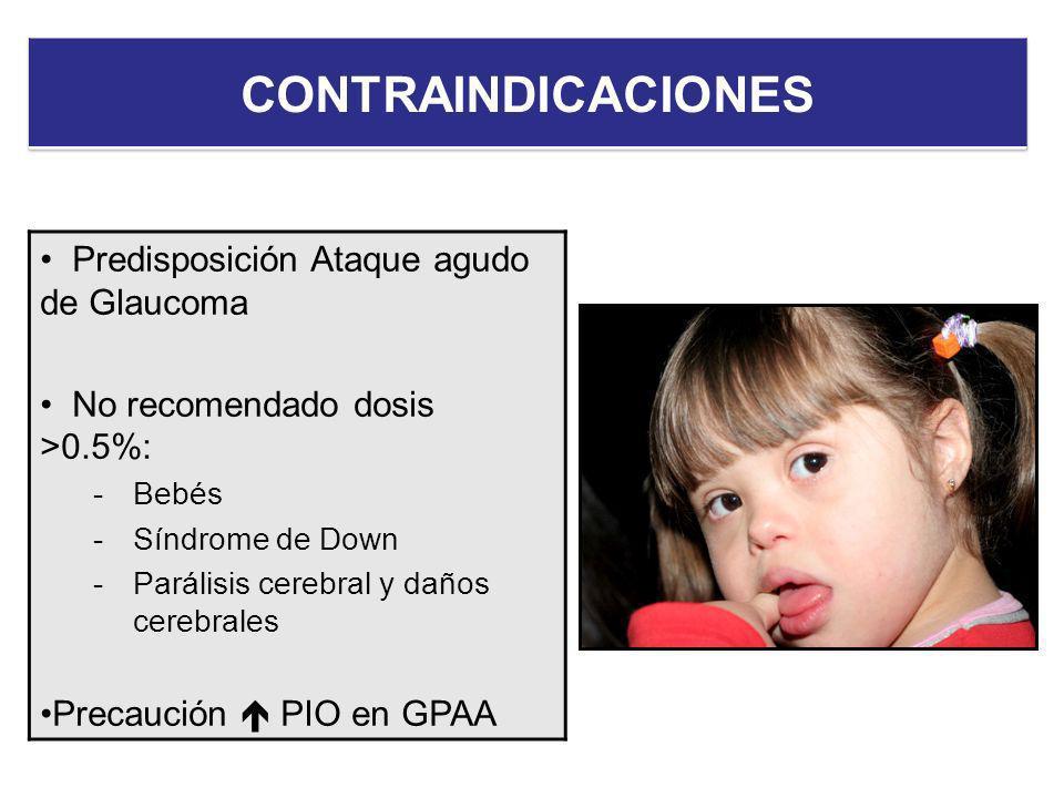 CONTRAINDICACIONES Predisposición Ataque agudo de Glaucoma
