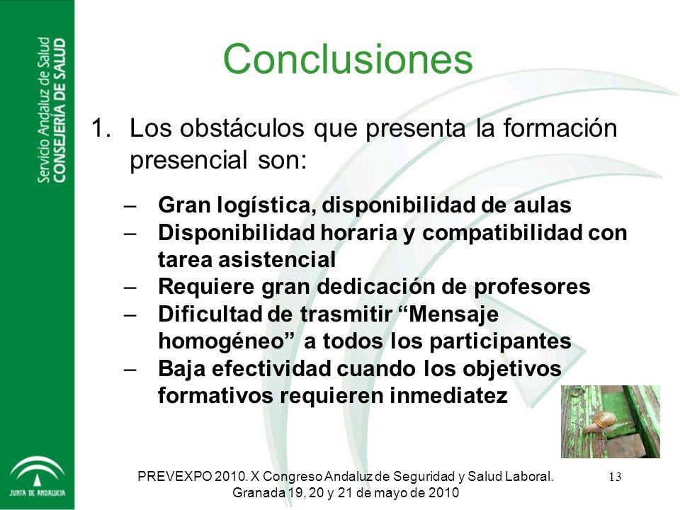 Conclusiones Los obstáculos que presenta la formación presencial son: