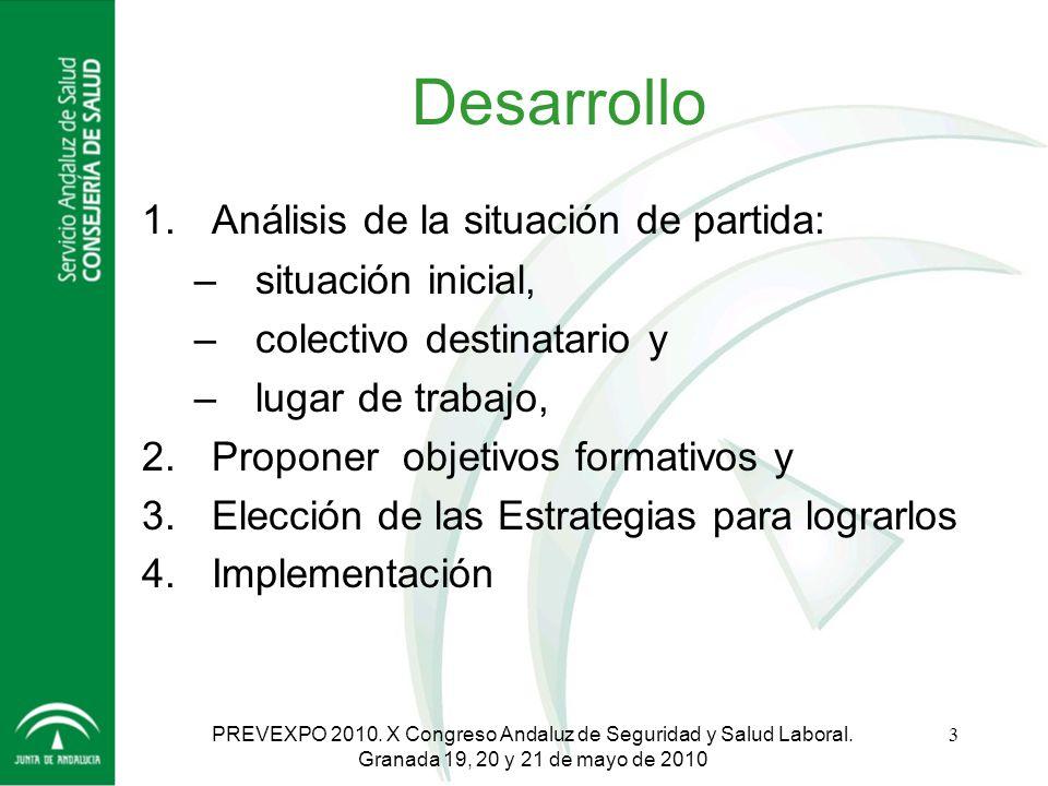 Desarrollo Análisis de la situación de partida: situación inicial,