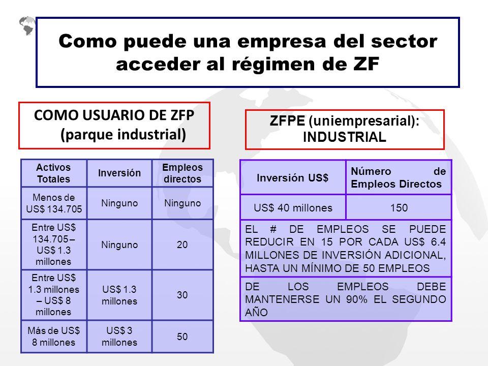 Como puede una empresa del sector acceder al régimen de ZF