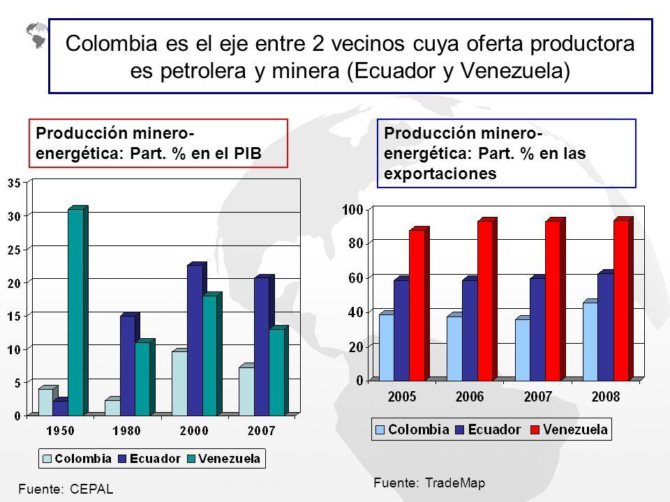 Colombia es el eje entre 2 vecinos cuya oferta productora es petrolera y minera (Ecuador y Venezuela)