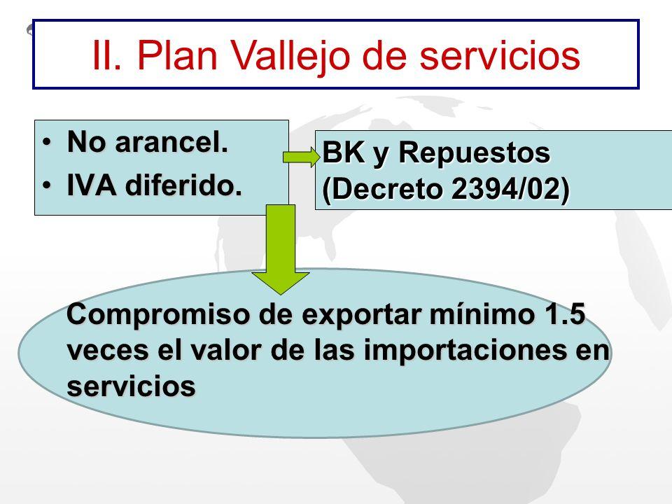 II. Plan Vallejo de servicios