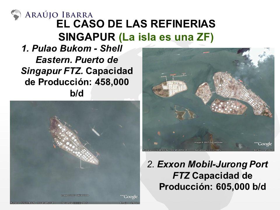 EL CASO DE LAS REFINERIAS SINGAPUR (La isla es una ZF)