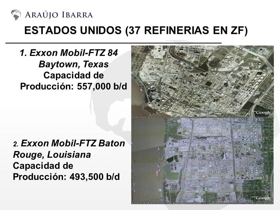 ESTADOS UNIDOS (37 REFINERIAS EN ZF)