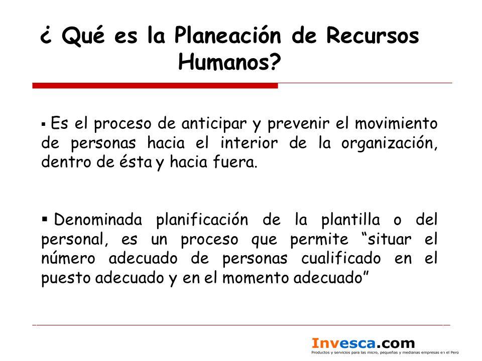 ¿ Qué es la Planeación de Recursos Humanos