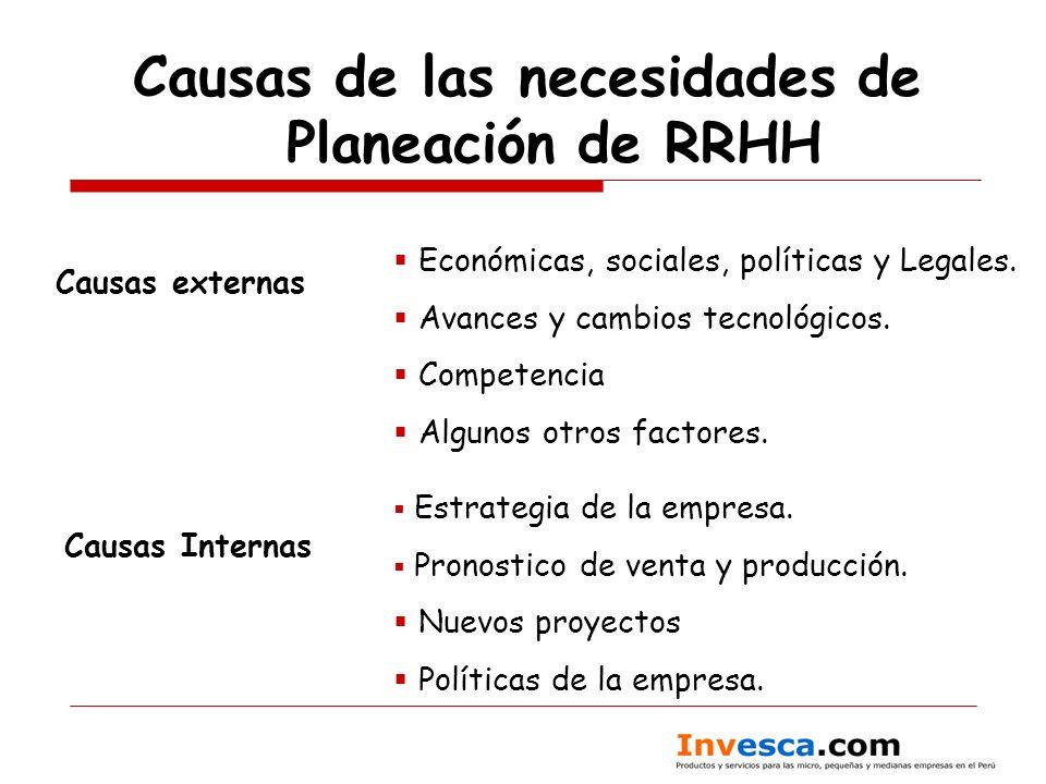 Causas de las necesidades de Planeación de RRHH