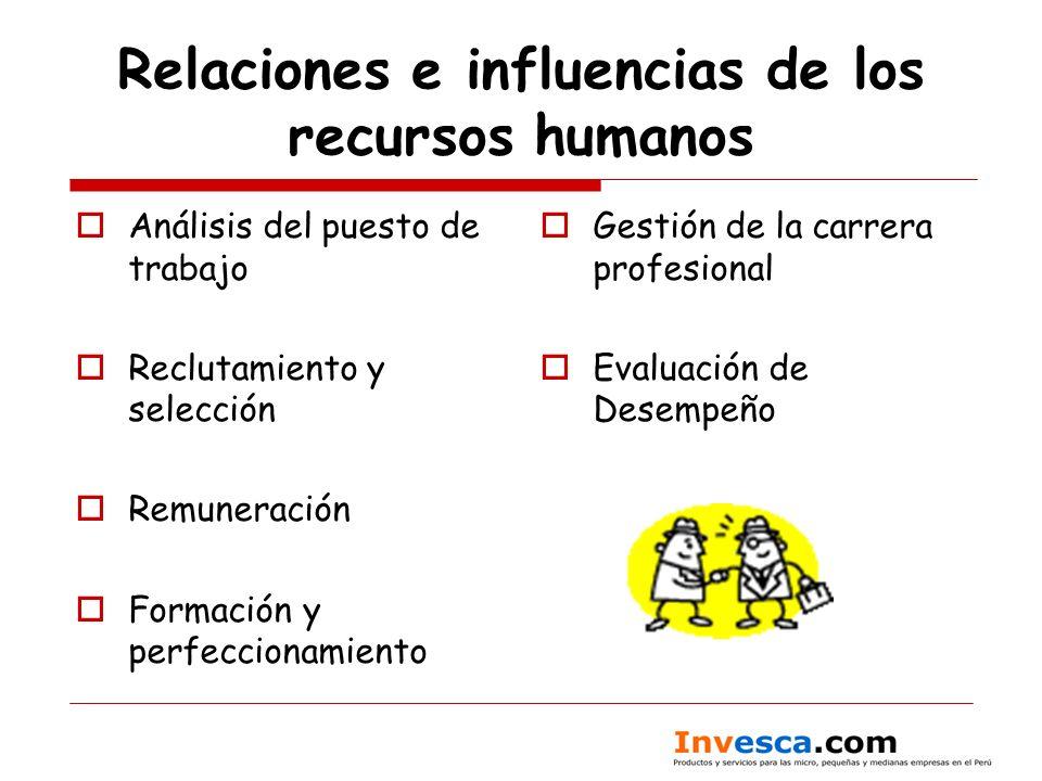 Relaciones e influencias de los recursos humanos