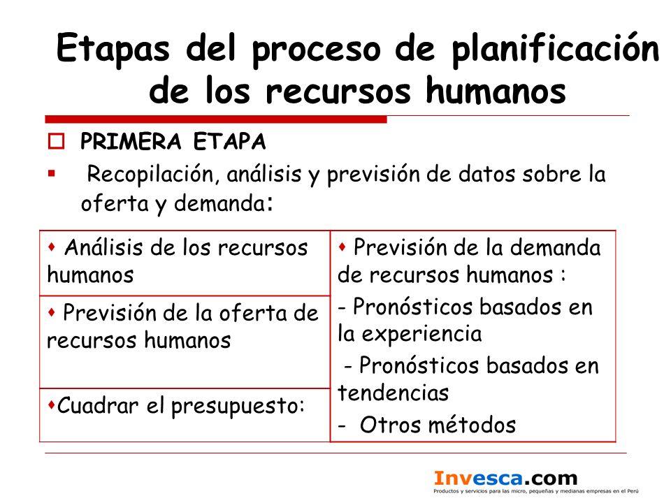 Etapas del proceso de planificación de los recursos humanos