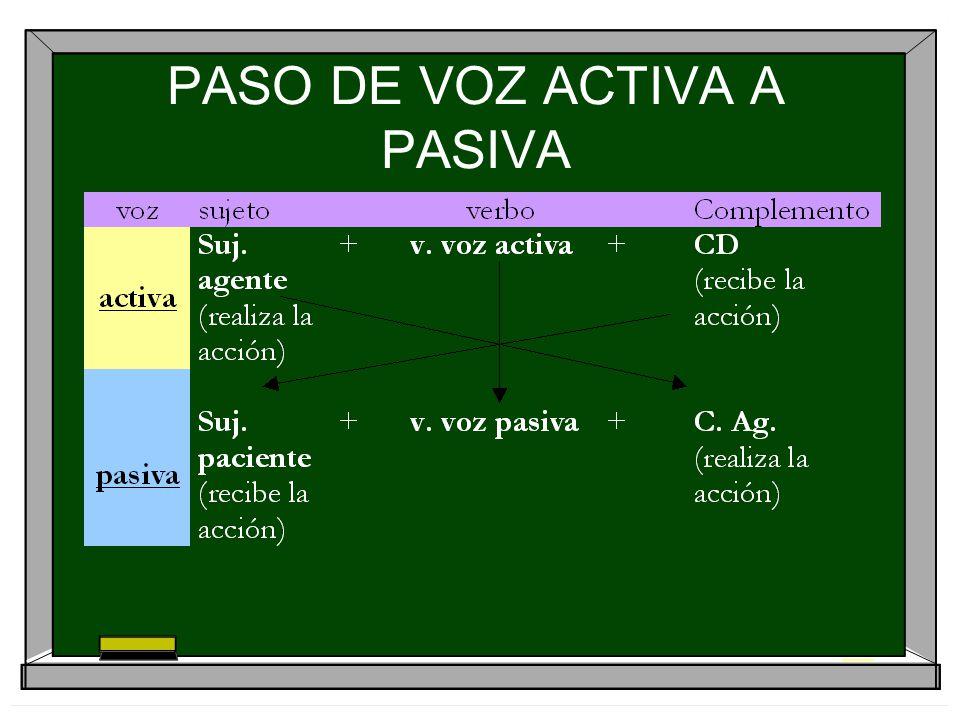 PASO DE VOZ ACTIVA A PASIVA