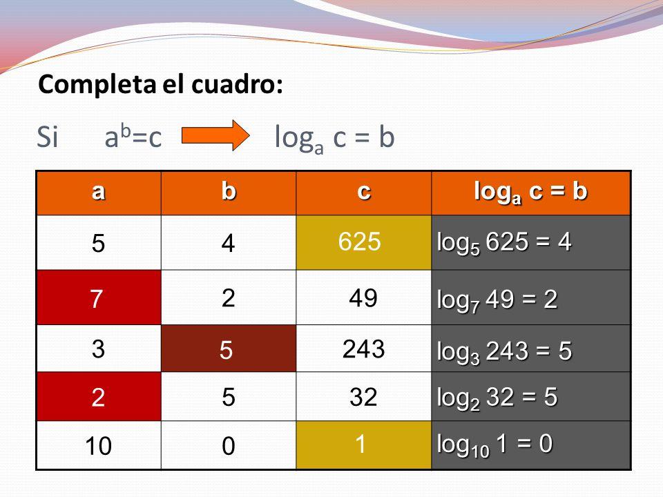 Si ab=c loga c = b Completa el cuadro: a b c loga c = b 5 4 2 49 3 243