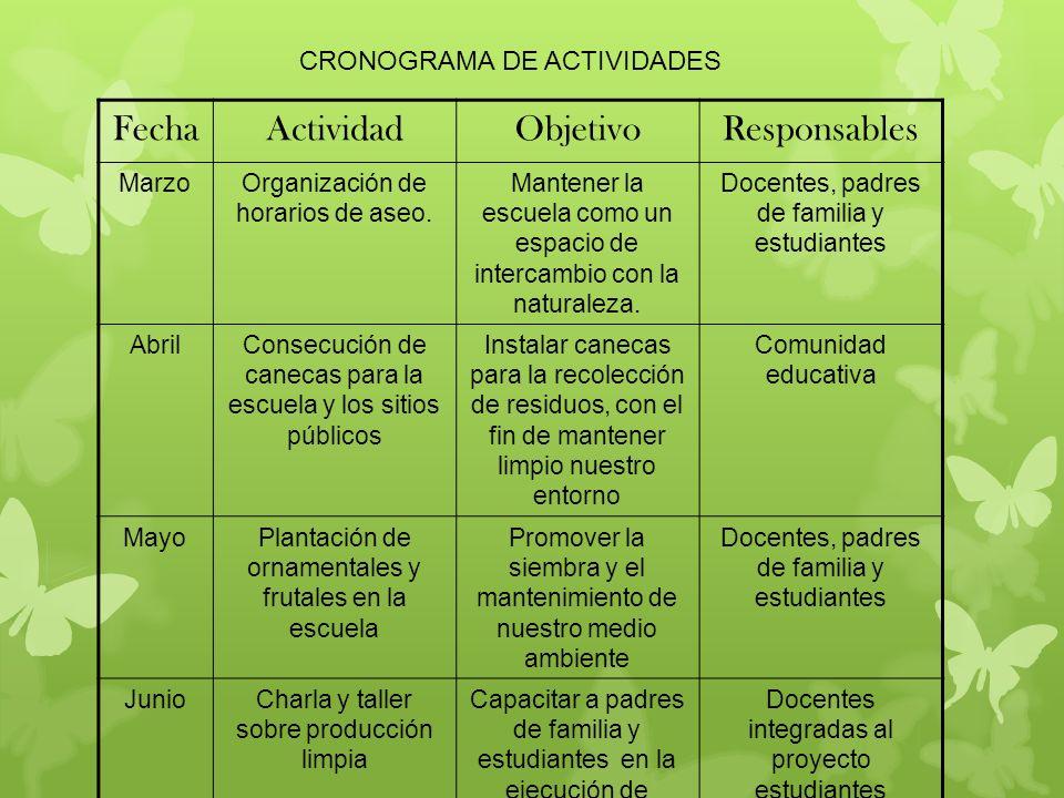 Fecha Actividad Objetivo Responsables CRONOGRAMA DE ACTIVIDADES Marzo