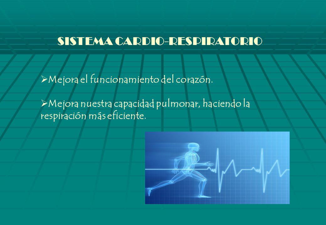 SISTEMA CARDIO-RESPIRATORIO