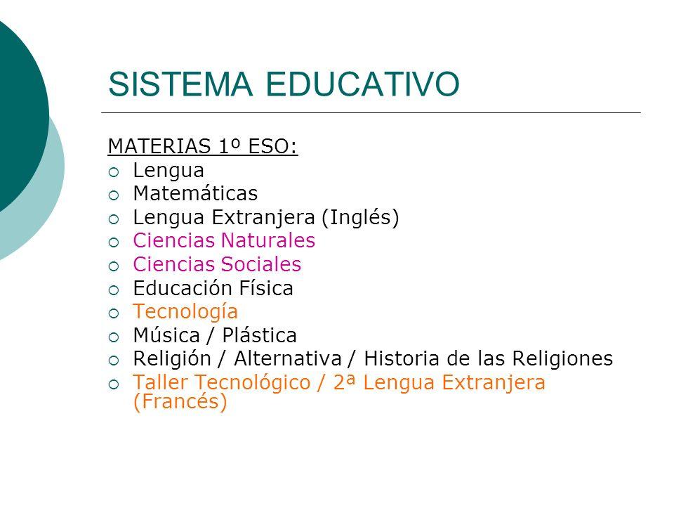 SISTEMA EDUCATIVO MATERIAS 1º ESO: Lengua Matemáticas