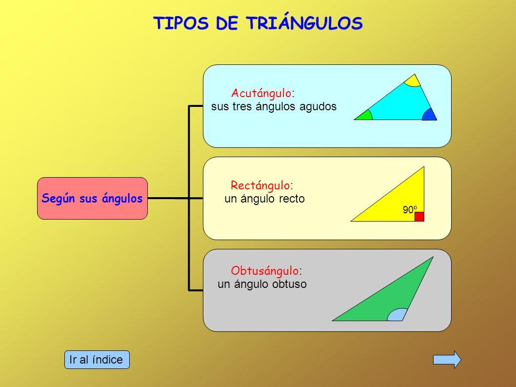 TIPOS DE TRIÁNGULOS Acutángulo: sus tres ángulos agudos Rectángulo: