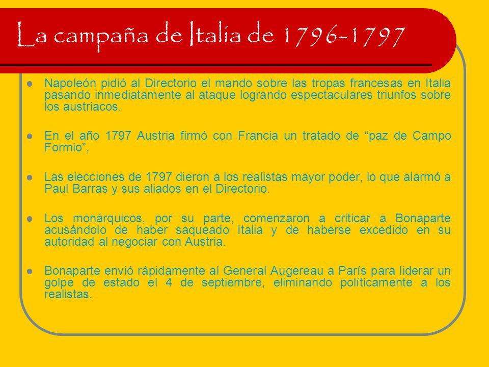 La campaña de Italia de 1796-1797
