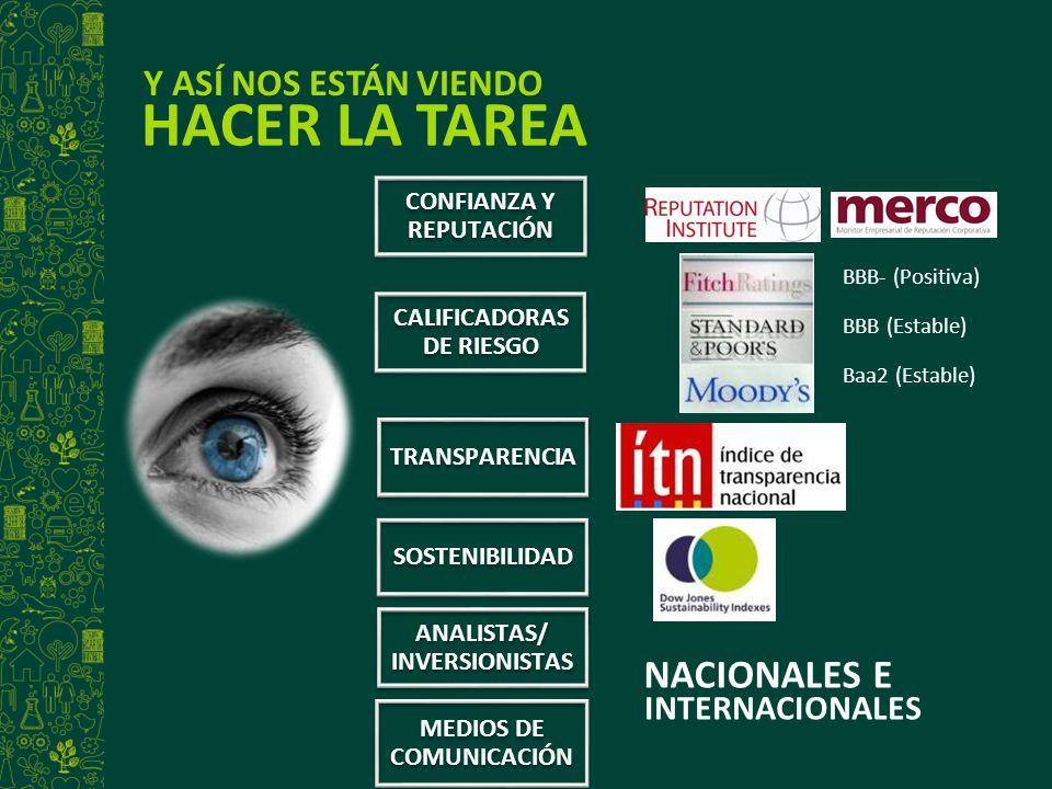 HACER LA TAREA NACIONALES E Y ASÍ NOS ESTÁN VIENDO INTERNACIONALES