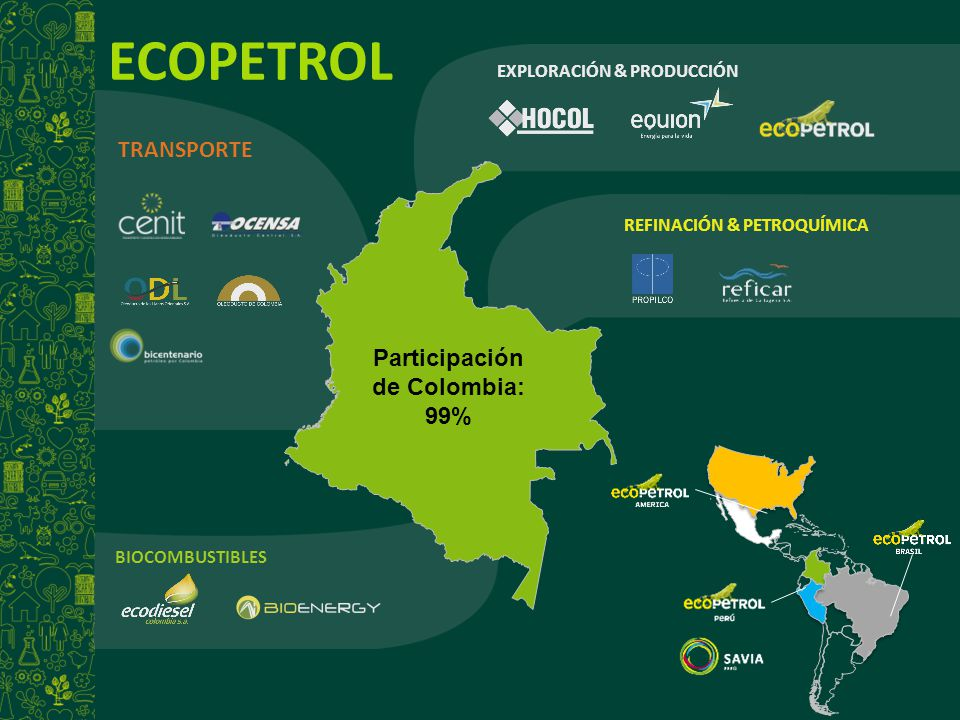 Participación de Colombia: