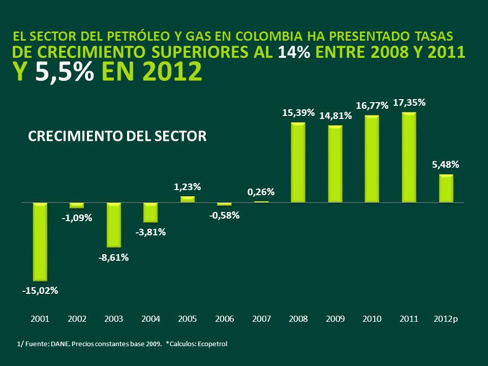 Y 5,5% EN 2012 DE CRECIMIENTO SUPERIORES AL 14% ENTRE 2008 Y 2011