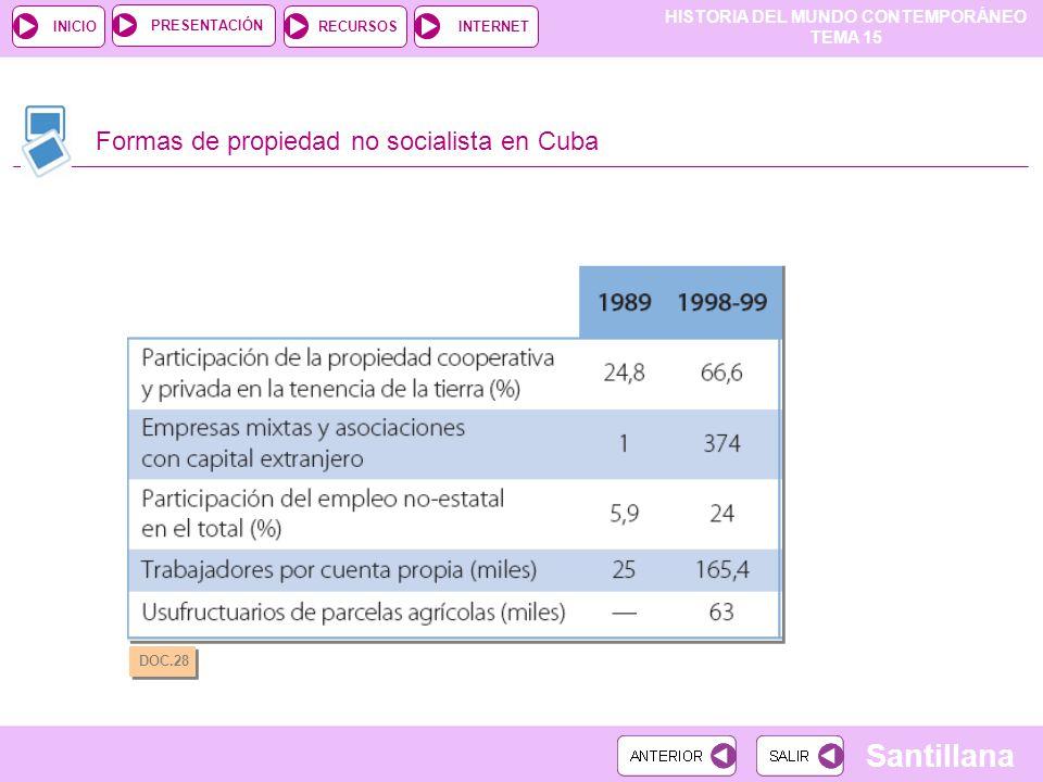 Formas de propiedad no socialista en Cuba