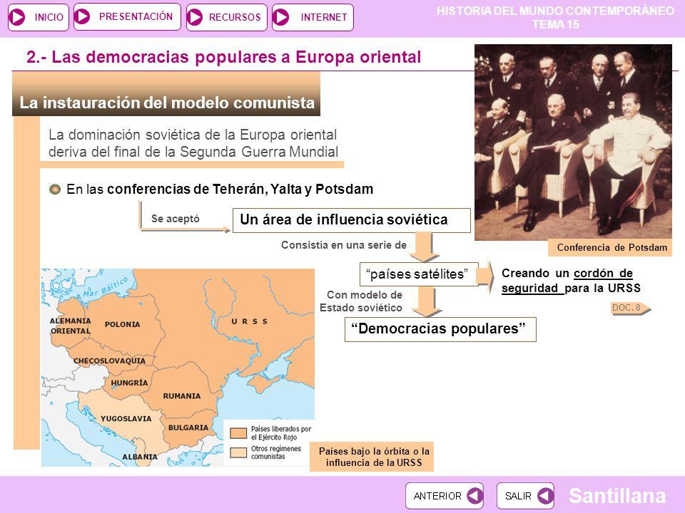 2.- Las democracias populares a Europa oriental