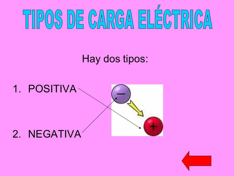 TIPOS DE CARGA ELÉCTRICA