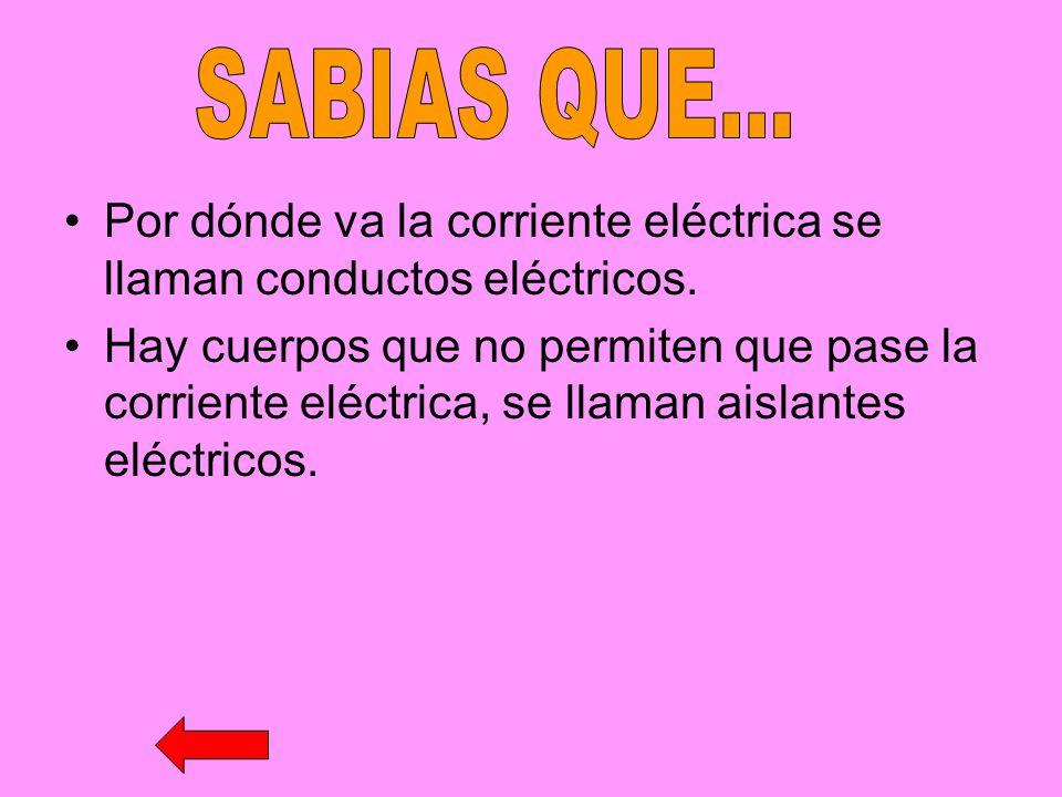SABIAS QUE... Por dónde va la corriente eléctrica se llaman conductos eléctricos.