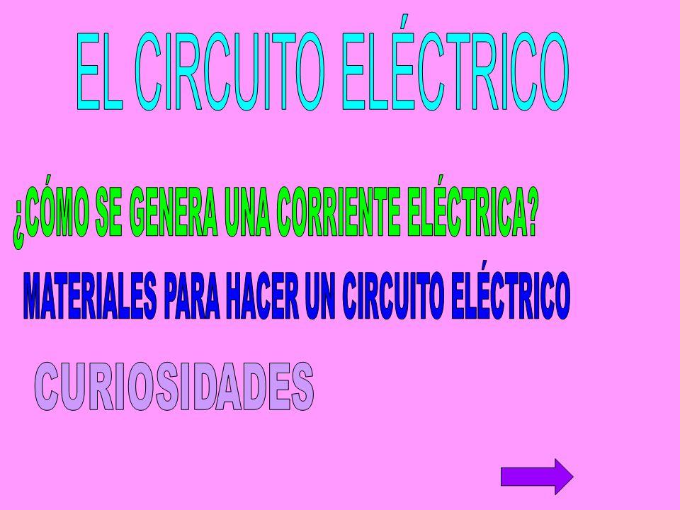 CURIOSIDADES ¿CÓMO SE GENERA UNA CORRIENTE ELÉCTRICA
