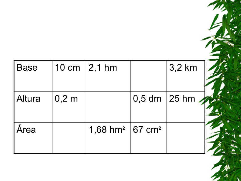 Base 10 cm 2,1 hm 3,2 km Altura 0,2 m 0,5 dm 25 hm Área 1,68 hm2 67 cm2