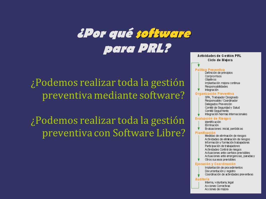 ¿Por qué software para PRL