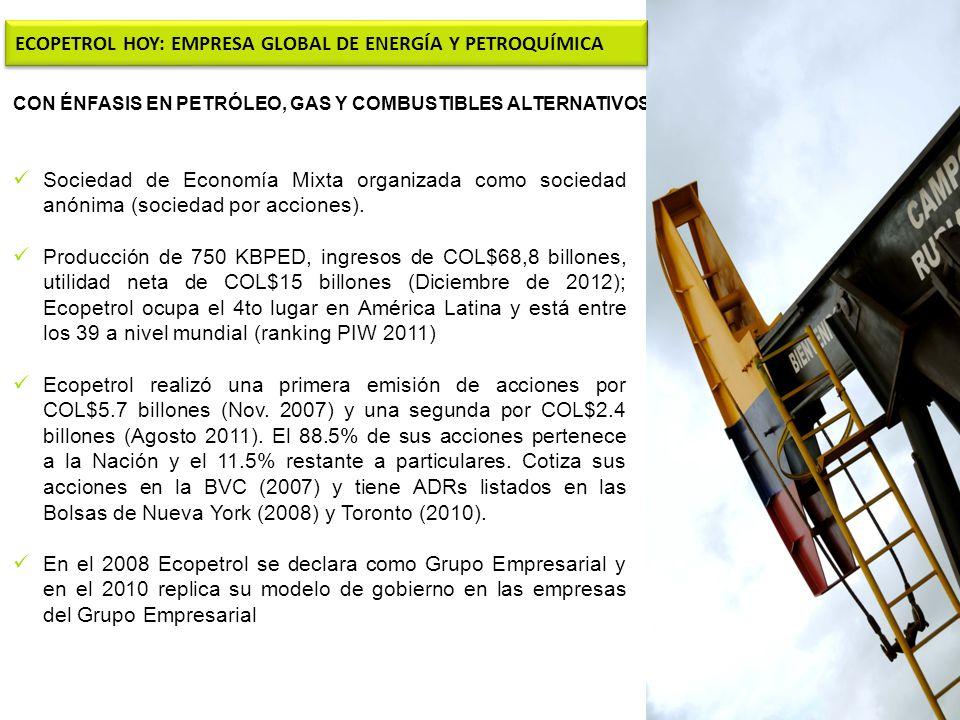 ECOPETROL HOY: EMPRESA GLOBAL DE ENERGÍA Y PETROQUÍMICA