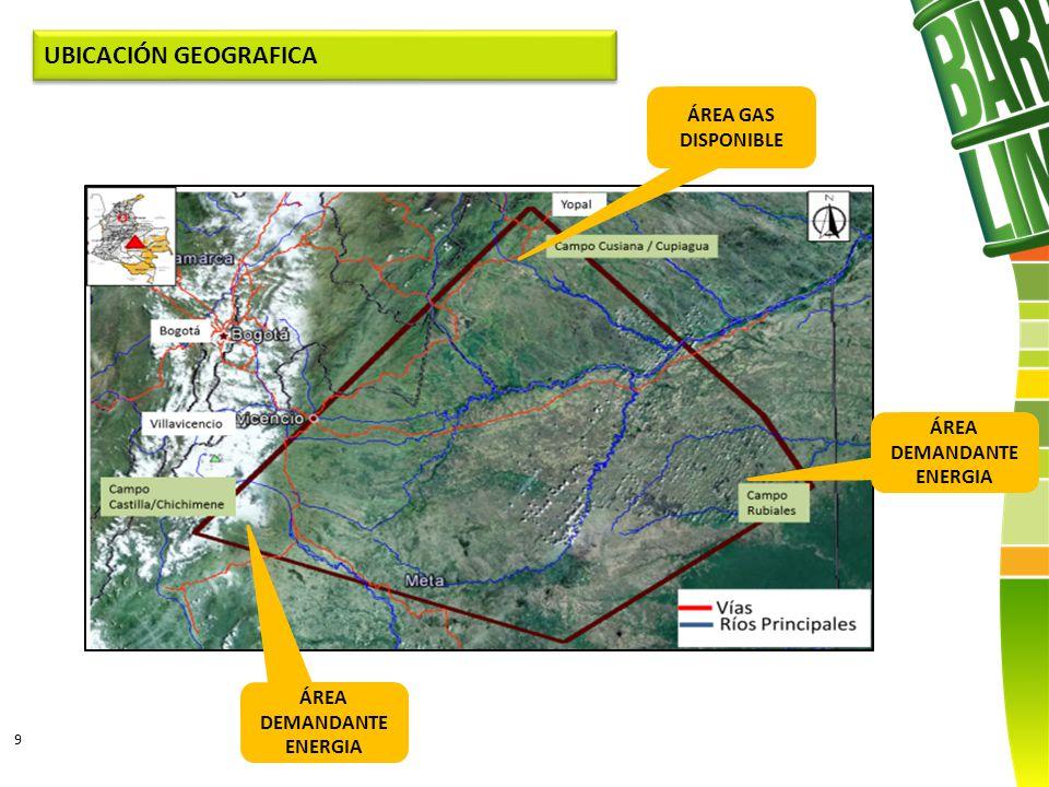 UBICACIÓN GEOGRAFICA ÁREA GAS DISPONIBLE ÁREA DEMANDANTE ENERGIA