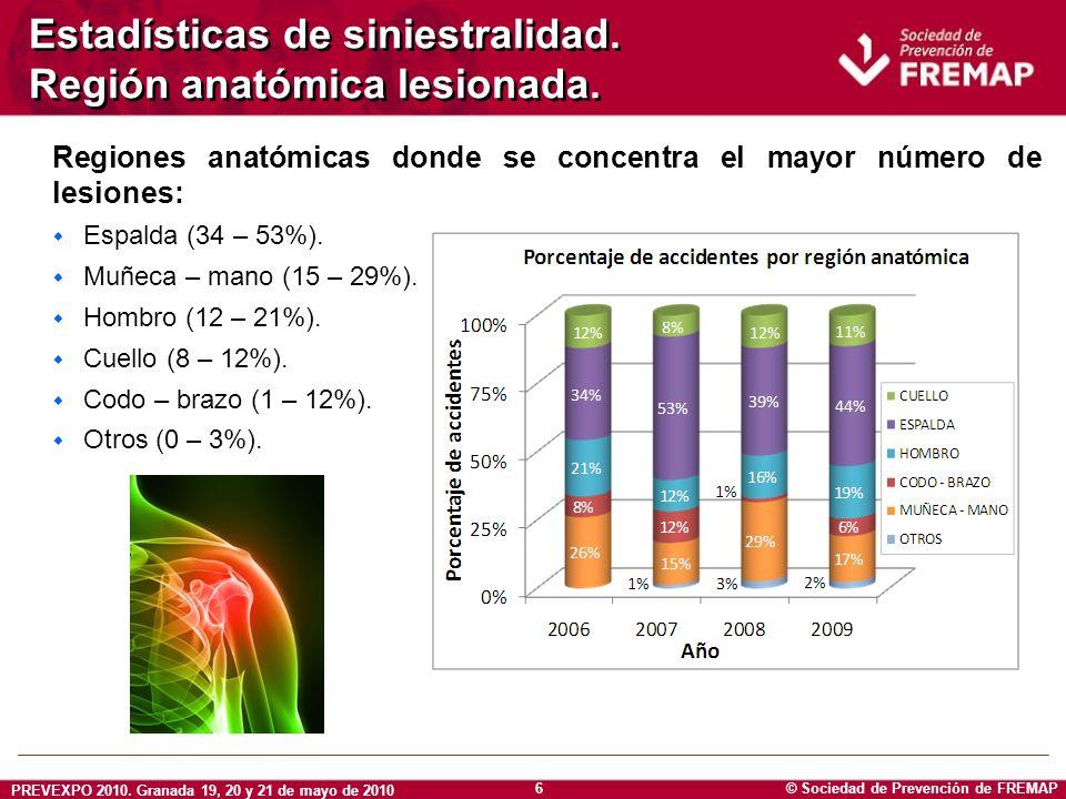 Estadísticas de siniestralidad. Región anatómica lesionada.