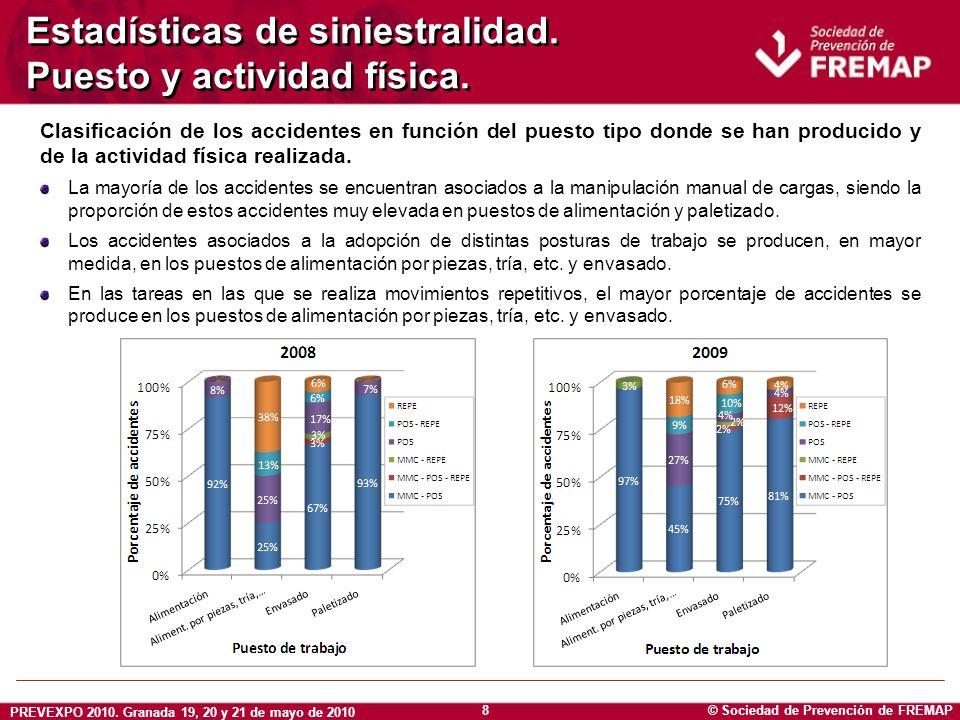 Estadísticas de siniestralidad. Puesto y actividad física.