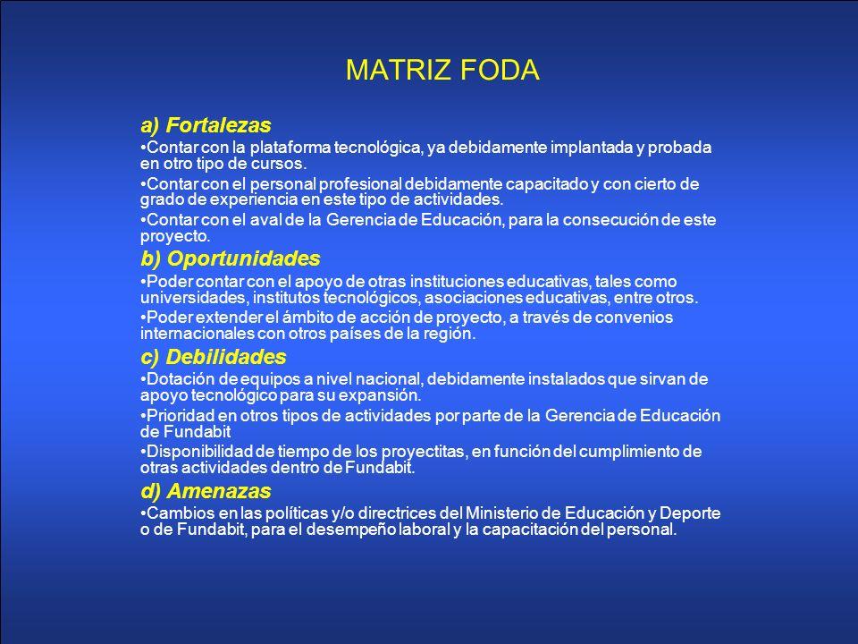 MATRIZ FODA a) Fortalezas b) Oportunidades c) Debilidades d) Amenazas