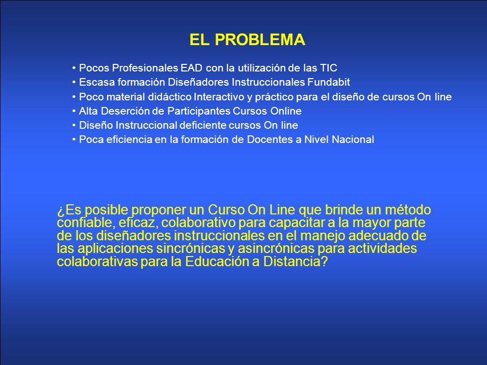 EL PROBLEMA Pocos Profesionales EAD con la utilización de las TIC. Escasa formación Diseñadores Instruccionales Fundabit.
