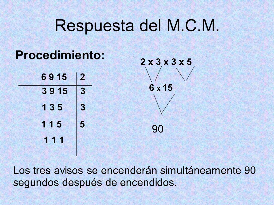 Respuesta del M.C.M. Procedimiento: 90